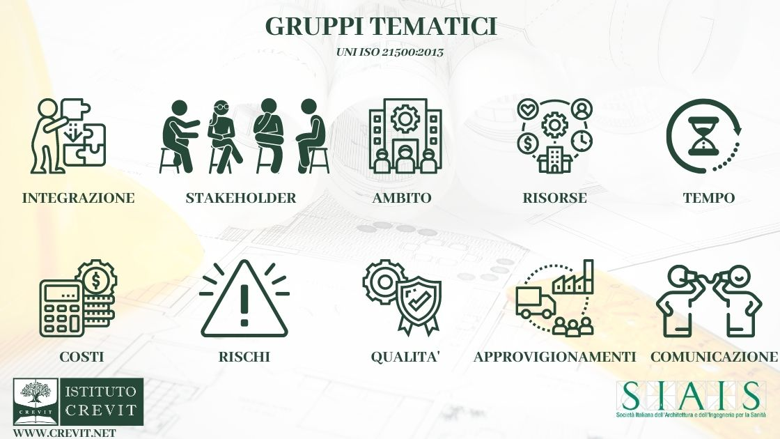 corso project management - gruppi tematici