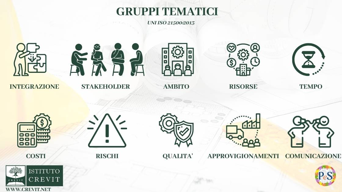 corso project management gruppi tematici