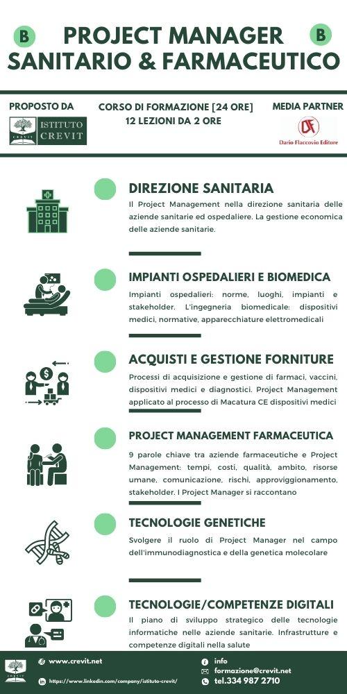 Project Manager Sanitario Farmaceutico - Istituto CREVIT