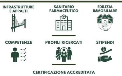 Project Manager: carriera e certificazione