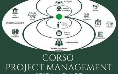 CORSO PROJECT MANAGEMENT ISIPM BASE