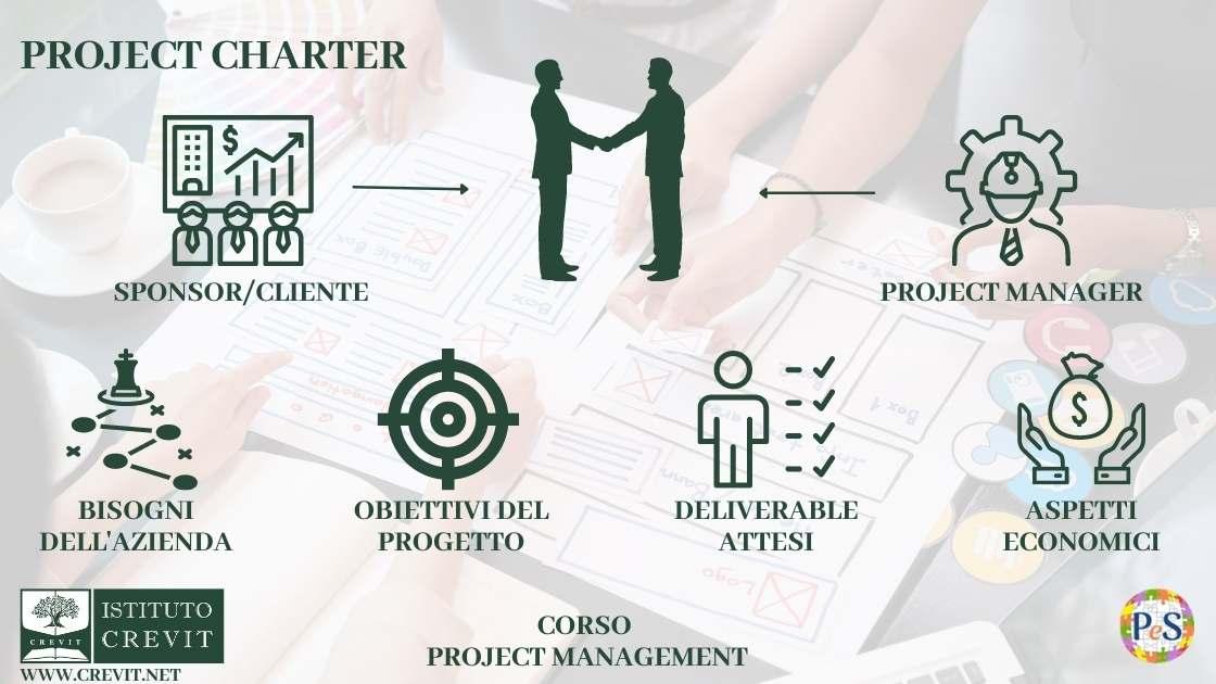 Project Charter spiegato nel corso project management di Istituto CREVIT