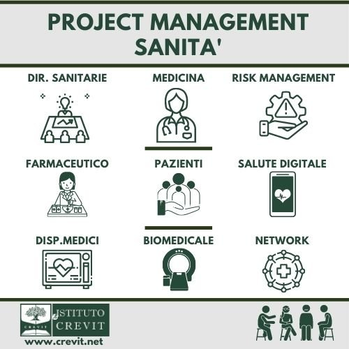 Project Management sanità