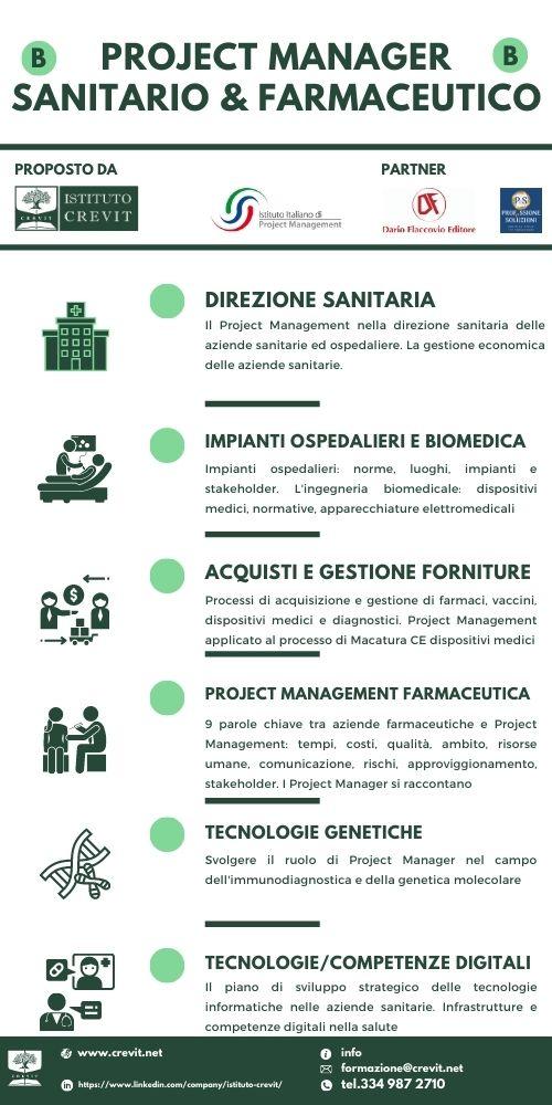 Project Manager sanità le competenze di settore