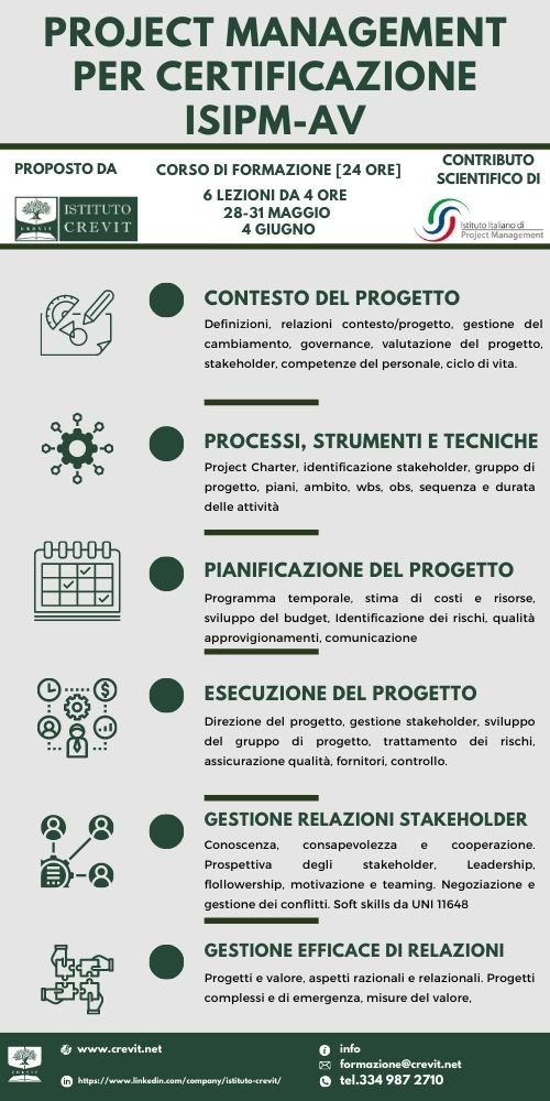 Corso ISIPM Avanzato