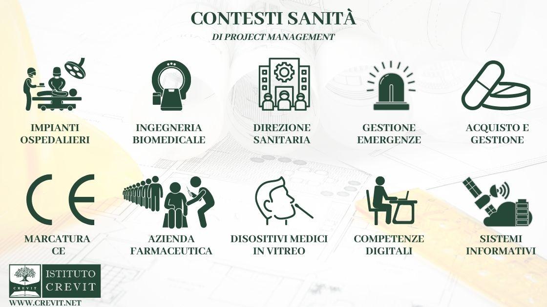 Project Management e contesti sanitari