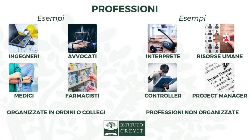 Professioni organizzate e non organizzate