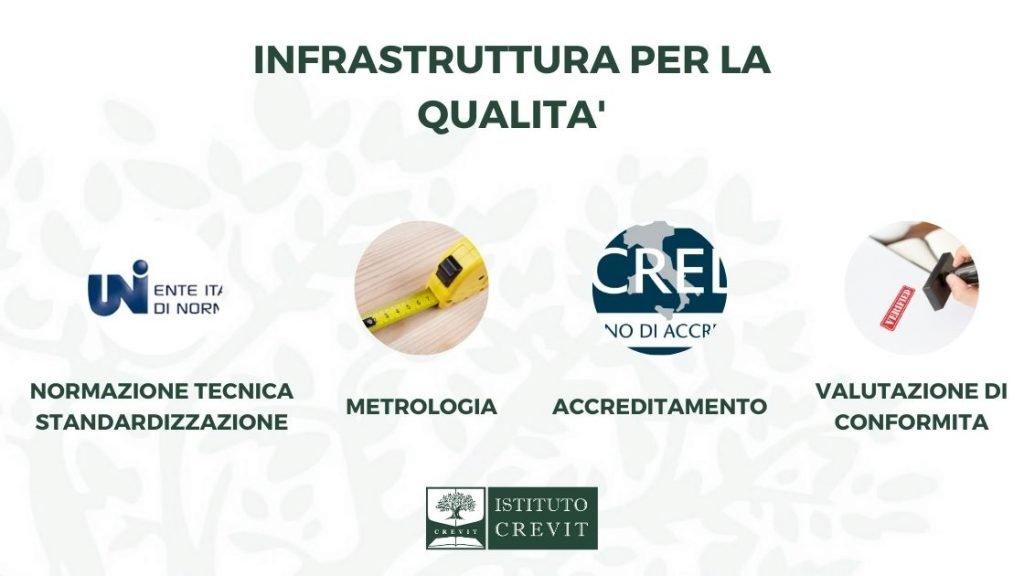 concorsi project manager: infrastruttura per la qualità