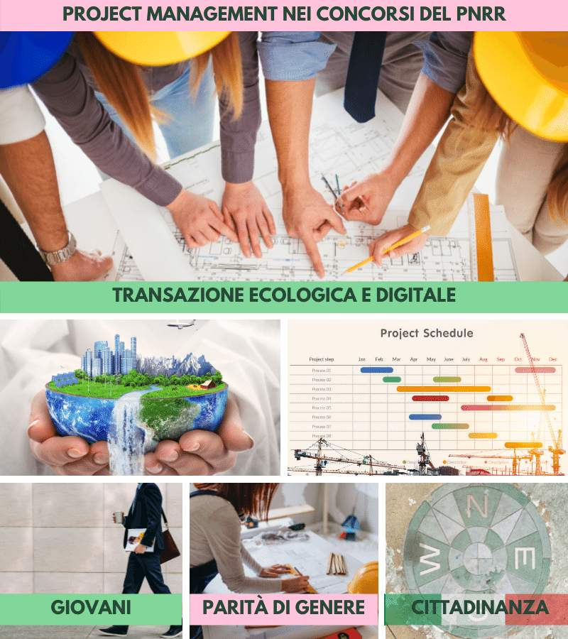 attività transizione ecologica e digitale del pnrr